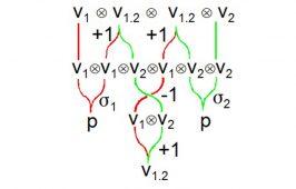 Geometric Arithmetic